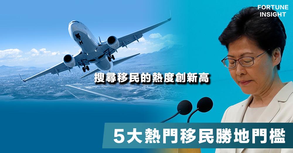 【遠走高飛】5大熱門移民勝地門檻:《逃犯條例》修訂爭議加強香港人移民意慾。