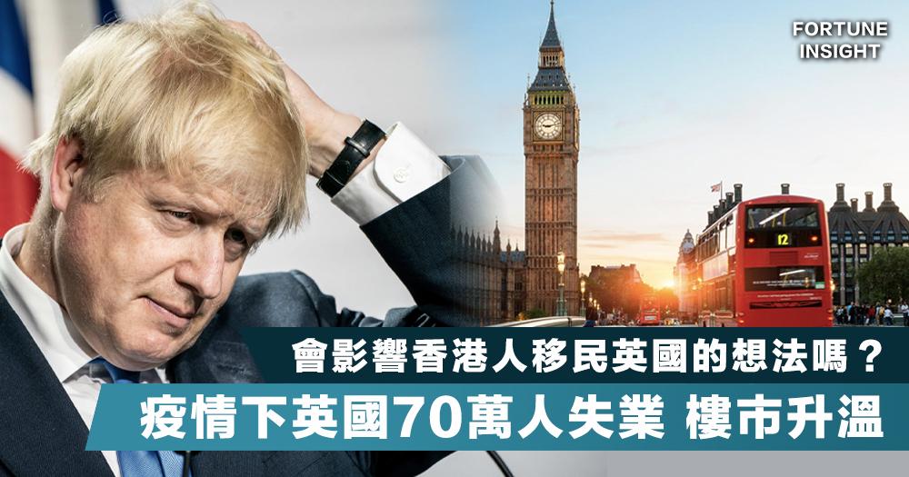 【禍不單行】英國智庫:樓市泡沬或在來年爆破,樓價或會大跌14%